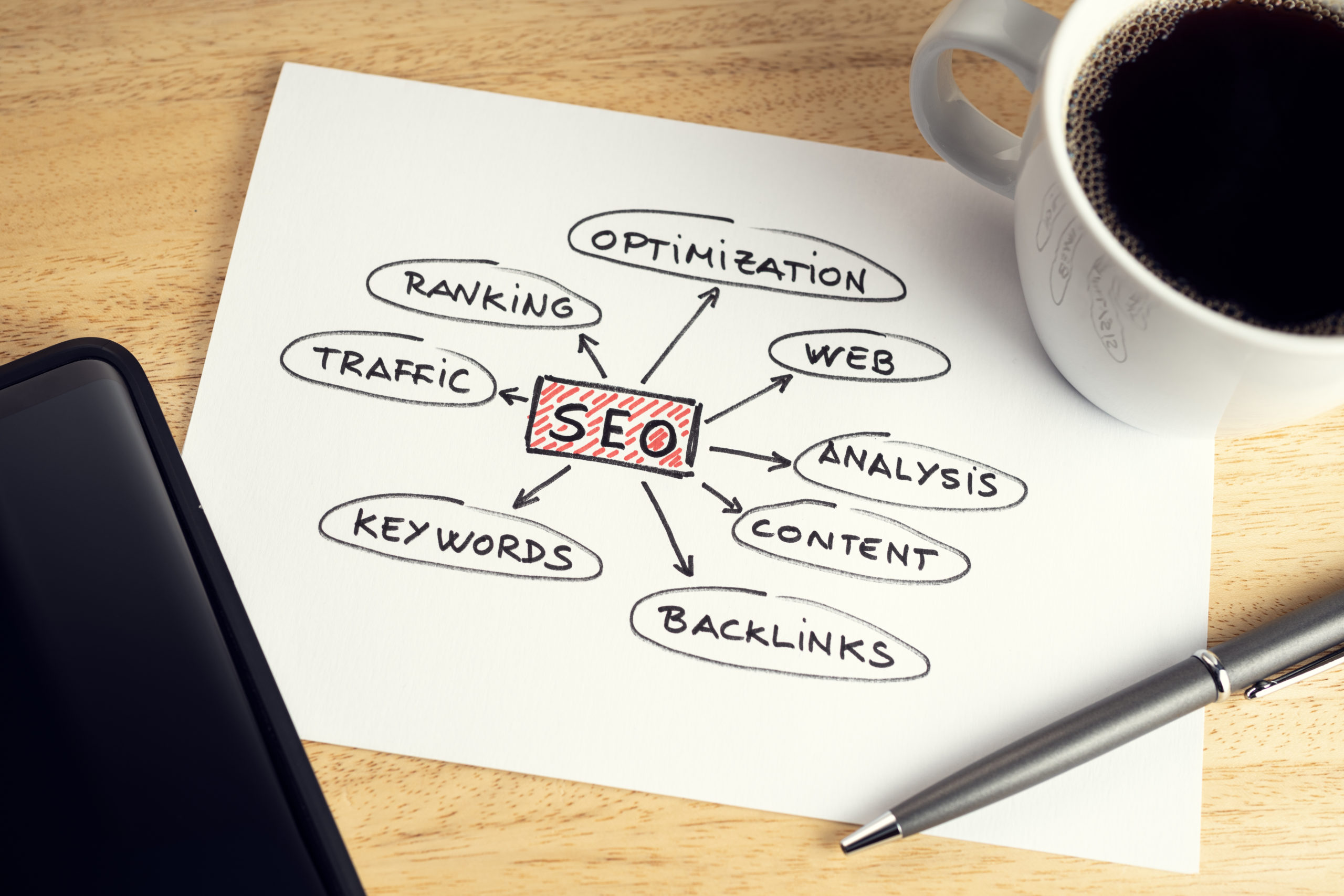 Over 40 of The Best SEO Keywords for Landscapers
